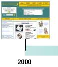 Distrimed : un catalogue complet de matériel médical en 2000