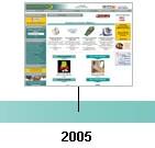 Distrimed : un catalogue complet de matériel médical en 2005