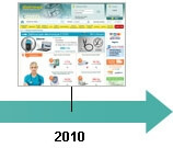 Distrimed : un catalogue complet de matériel médical en 2010
