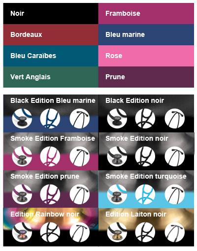 Distrimed : Coloris des stéthoscopes 3M Littmann