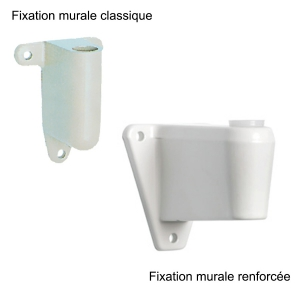 Fixation murale pour lampes Luxo - Mimsal