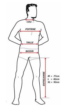 guides des tailles vetements Lafont